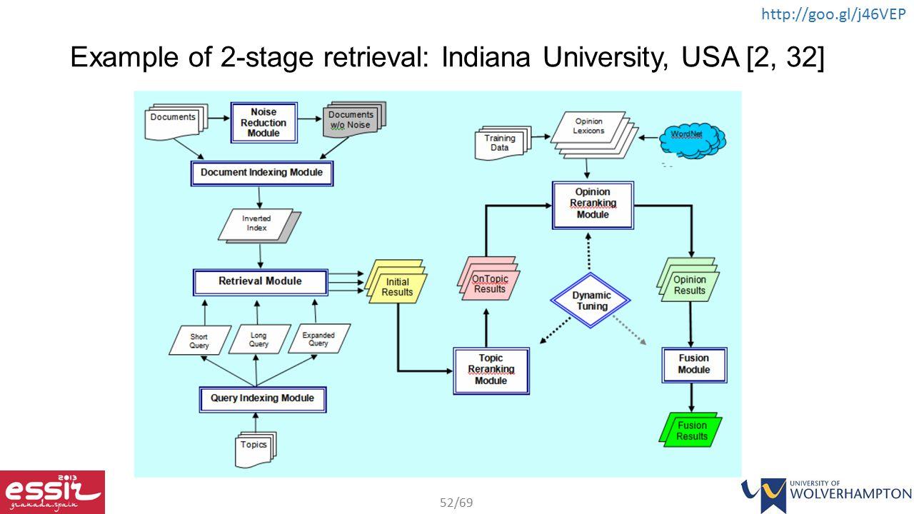 Example of 2-stage retrieval: Indiana University, USA [2, 32]